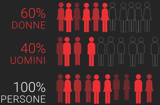 statistic-image